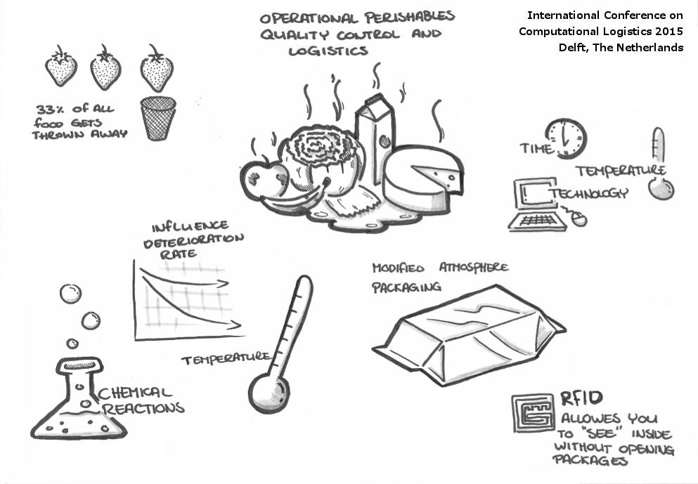 2015-iccl-perishables